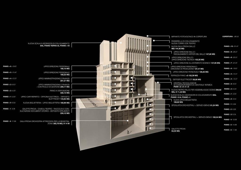La Scala Theater Extension