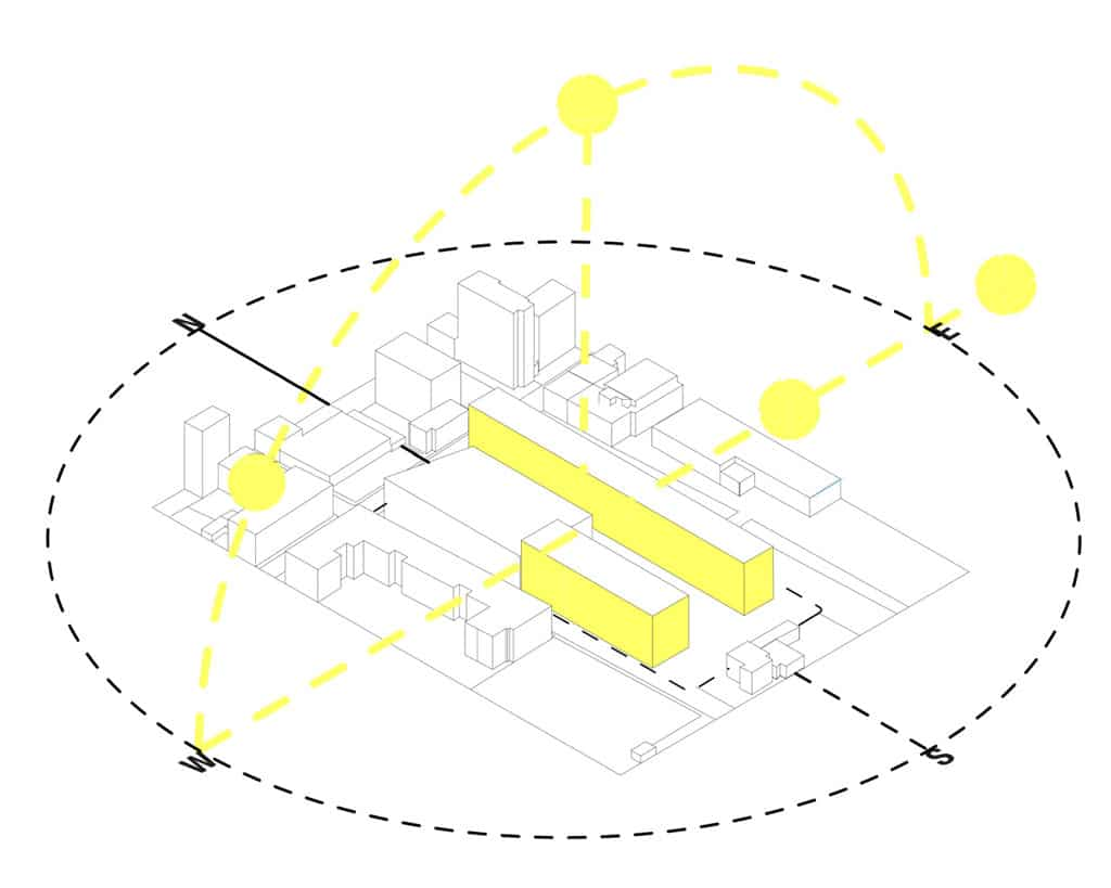RHO Multifunctional Complex Scheme